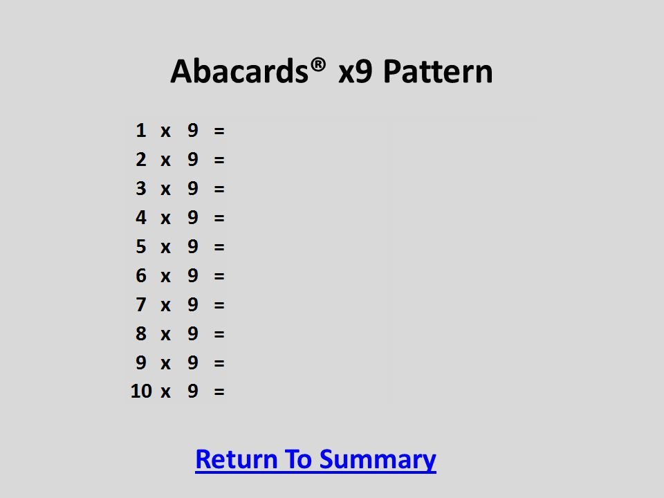 Abacards® x9 Pattern Return To Summary