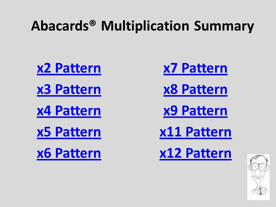 Abacards® Multiplication Summary