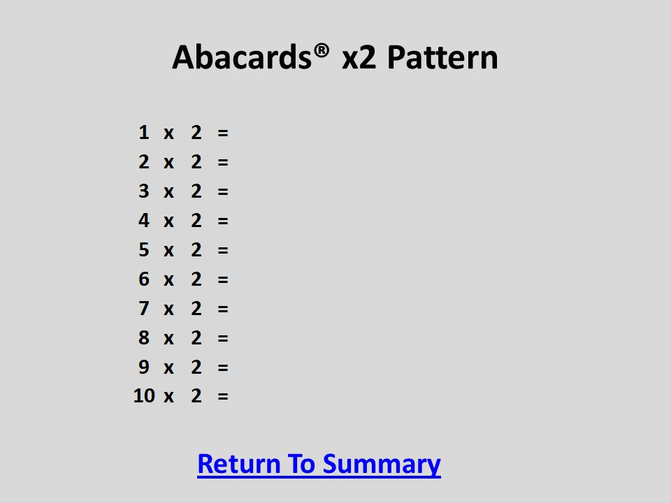 Abacards® x2 Pattern Return To Summary
