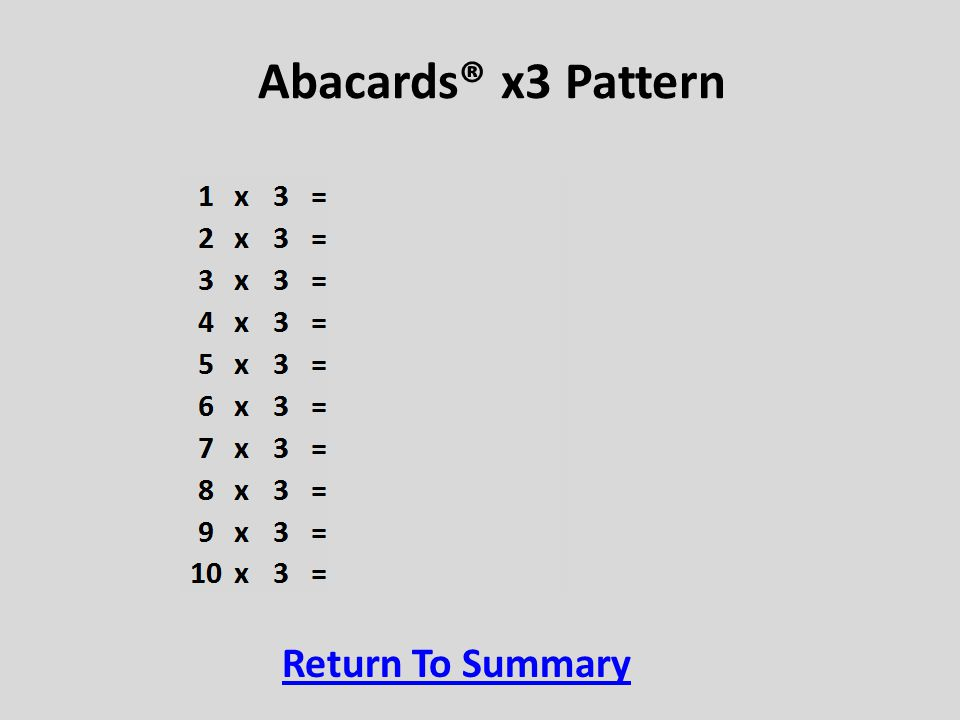 Abacards® x3 Pattern Return To Summary