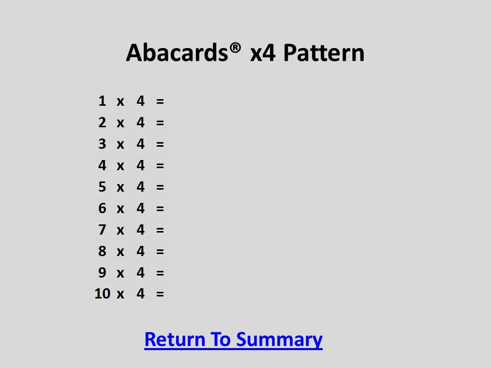 Abacards® x4 Pattern Return To Summary