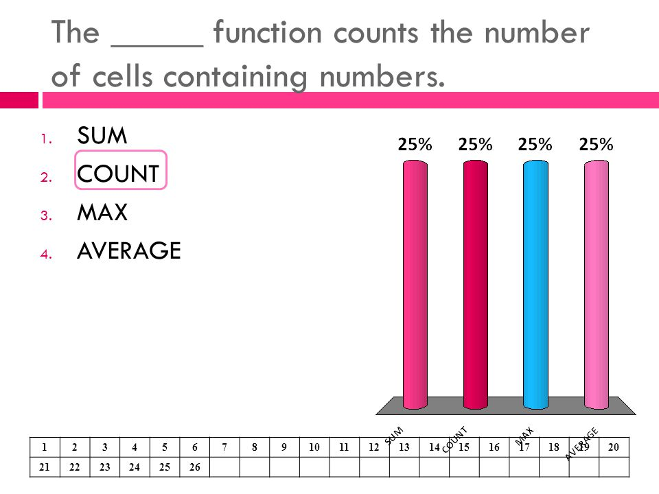 The _____ function counts the number of cells containing numbers.