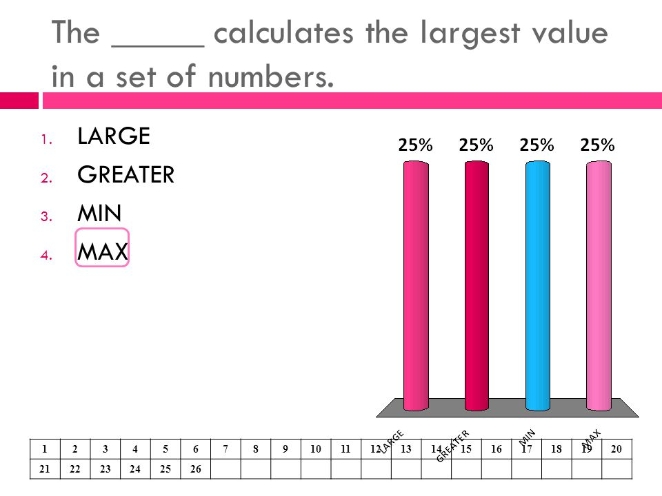 The _____ calculates the largest value in a set of numbers.