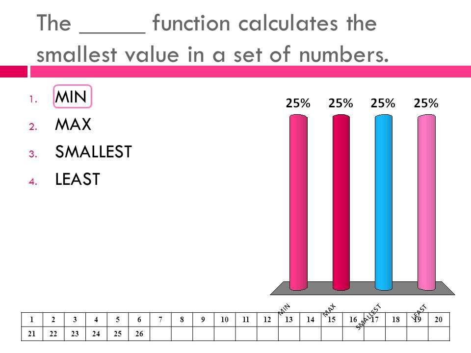 The _____ function calculates the smallest value in a set of numbers.
