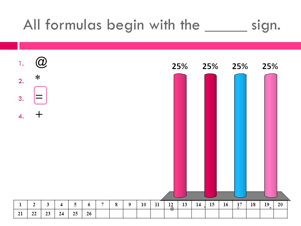All formulas begin with the _____ sign.