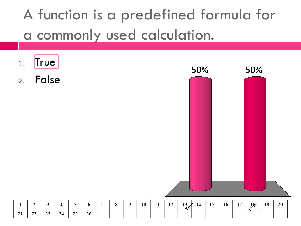 A function is a predefined formula for a commonly used calculation.