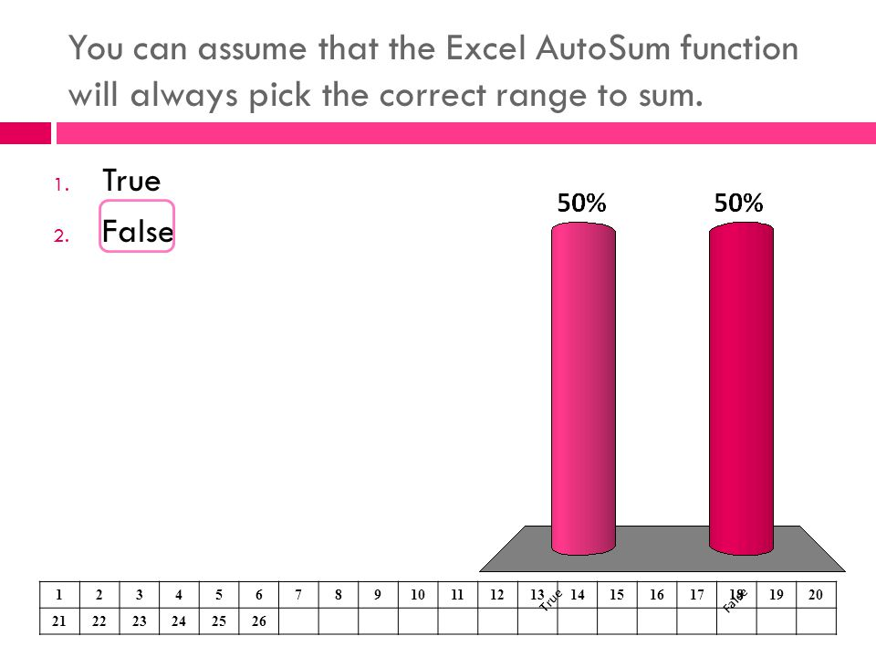 You can assume that the Excel AutoSum function will always pick the correct range to sum.