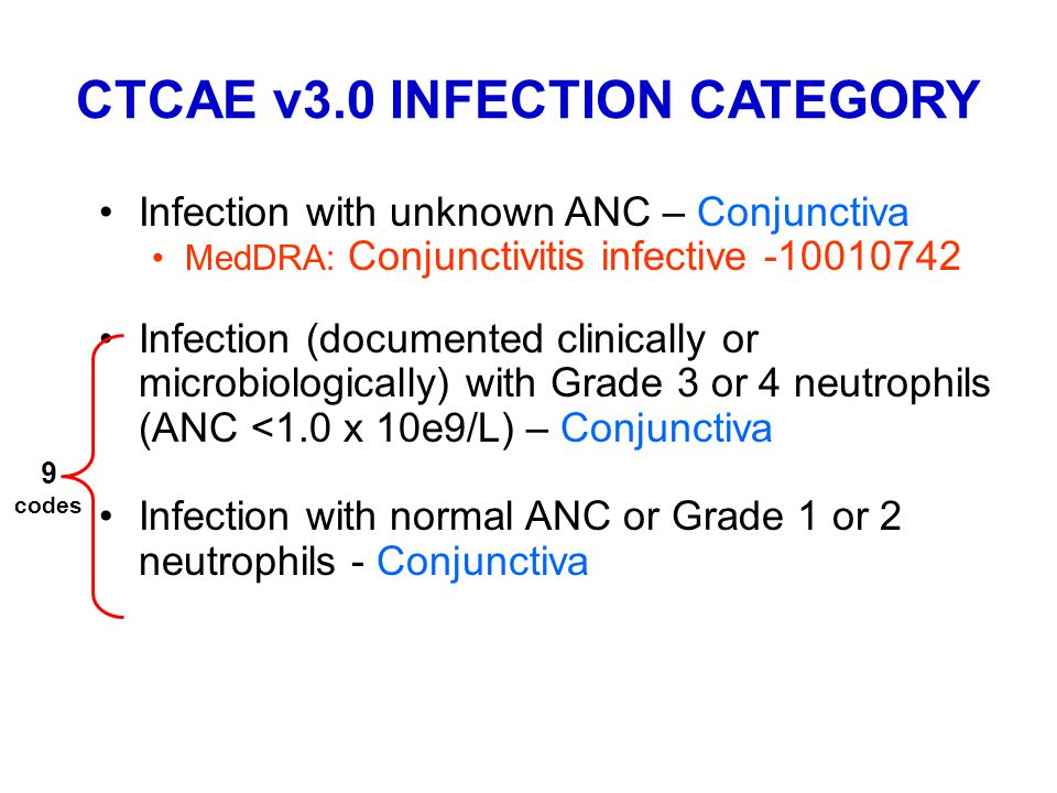 CTCAE v3.0 INFECTION CATEGORY