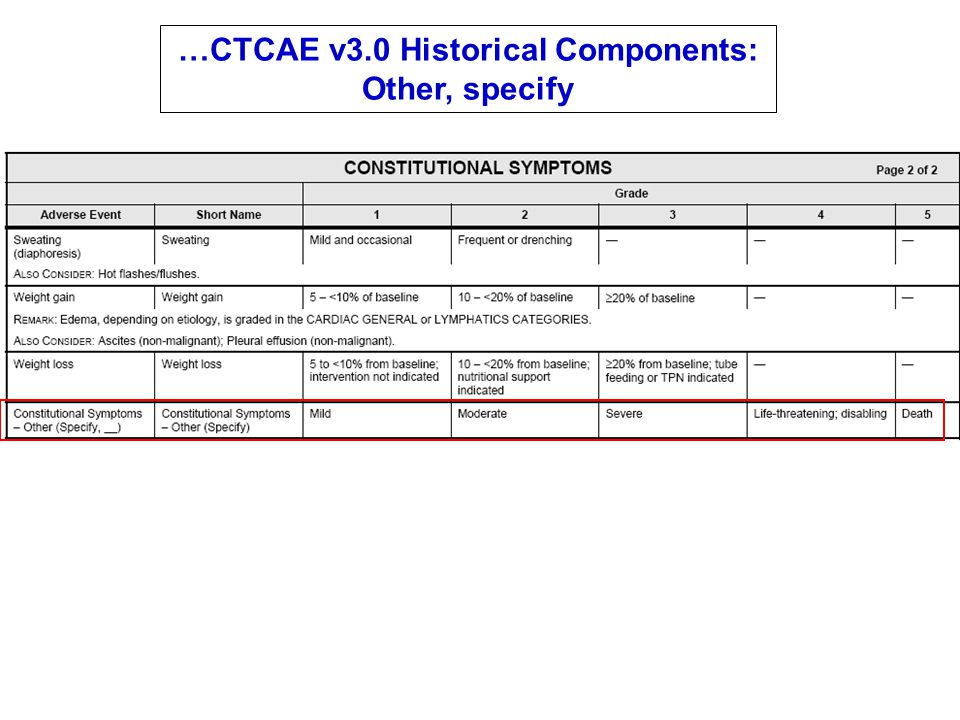 …CTCAE v3.0 Historical Components: