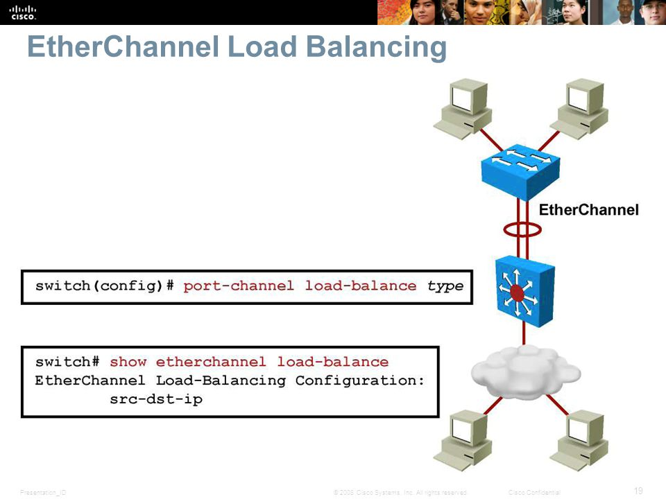 EtherChannel Load Balancing