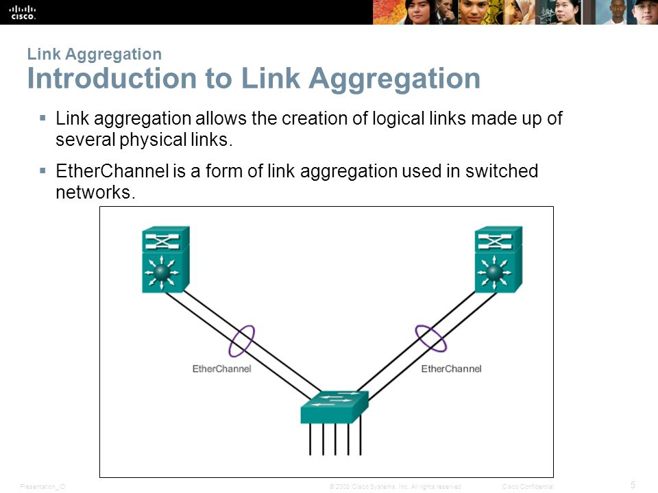 Link Aggregation Introduction to Link Aggregation