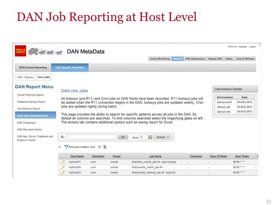 Database Area Neighborhood (DAN) - ppt video online download