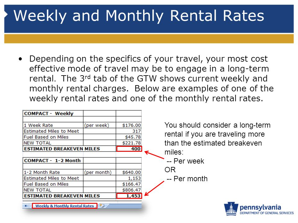 Weekly and Monthly Rental Rates