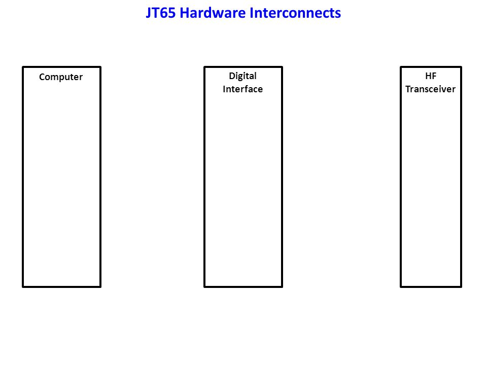Hardware Side of JT65-HF  - ppt video online download