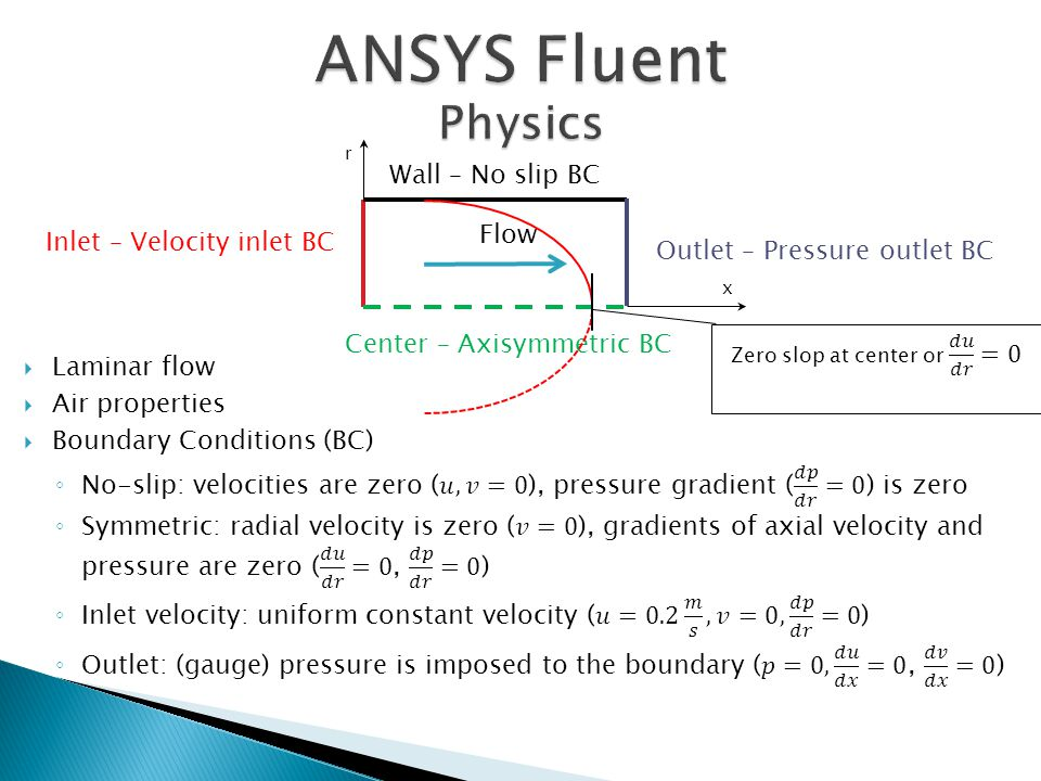 Outline Overview of Pipe Flow CFD Process ANSYS Workbench - ppt