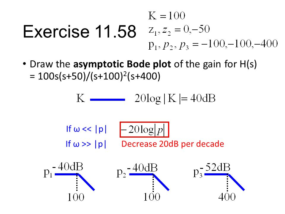 Lecture 24 bode plot hung yi lee ppt download exercise draw the asymptotic bode plot of the gain for hs 100s ccuart Images