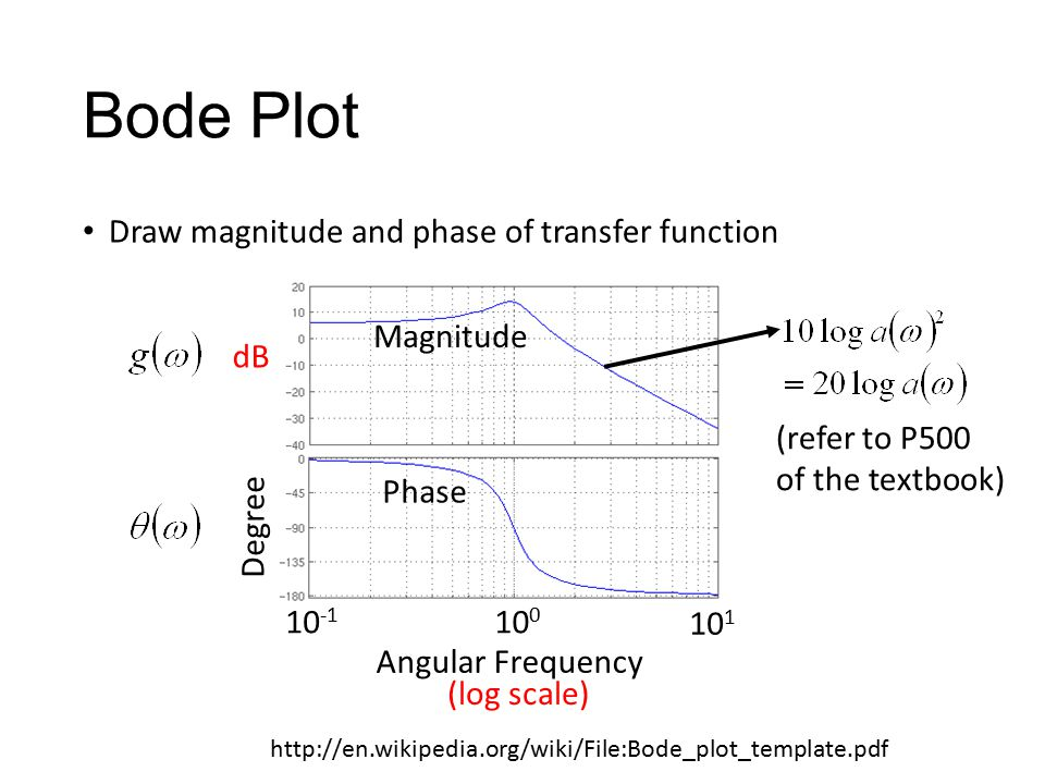 Lecture 24 bode plot hung yi lee ppt download 4 bode plot draw ccuart Images