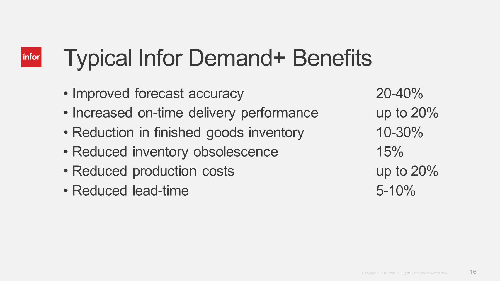 Typical Infor Demand+ Benefits