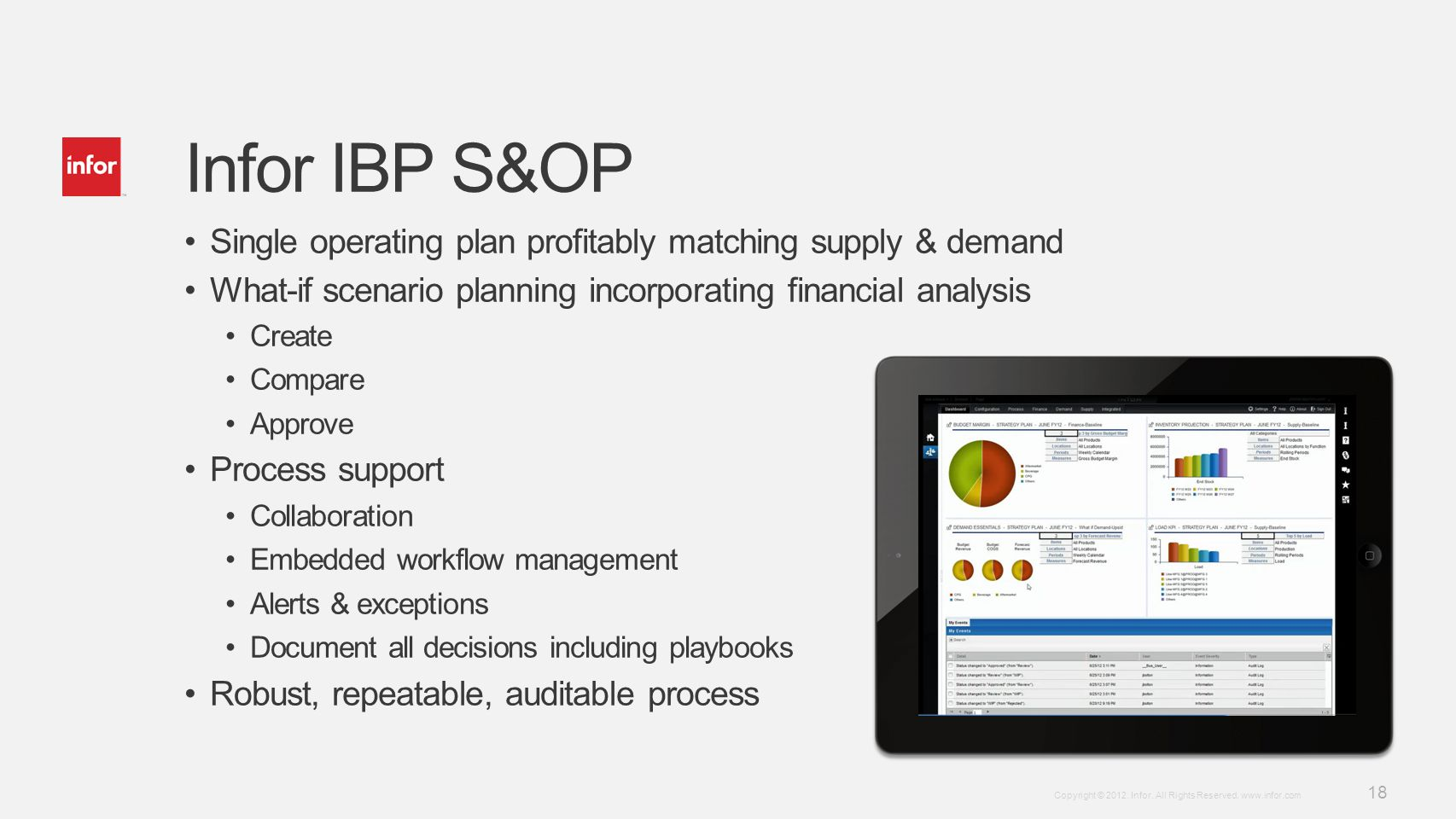 Infor IBP S&OP Single operating plan profitably matching supply & demand. What-if scenario planning incorporating financial analysis.