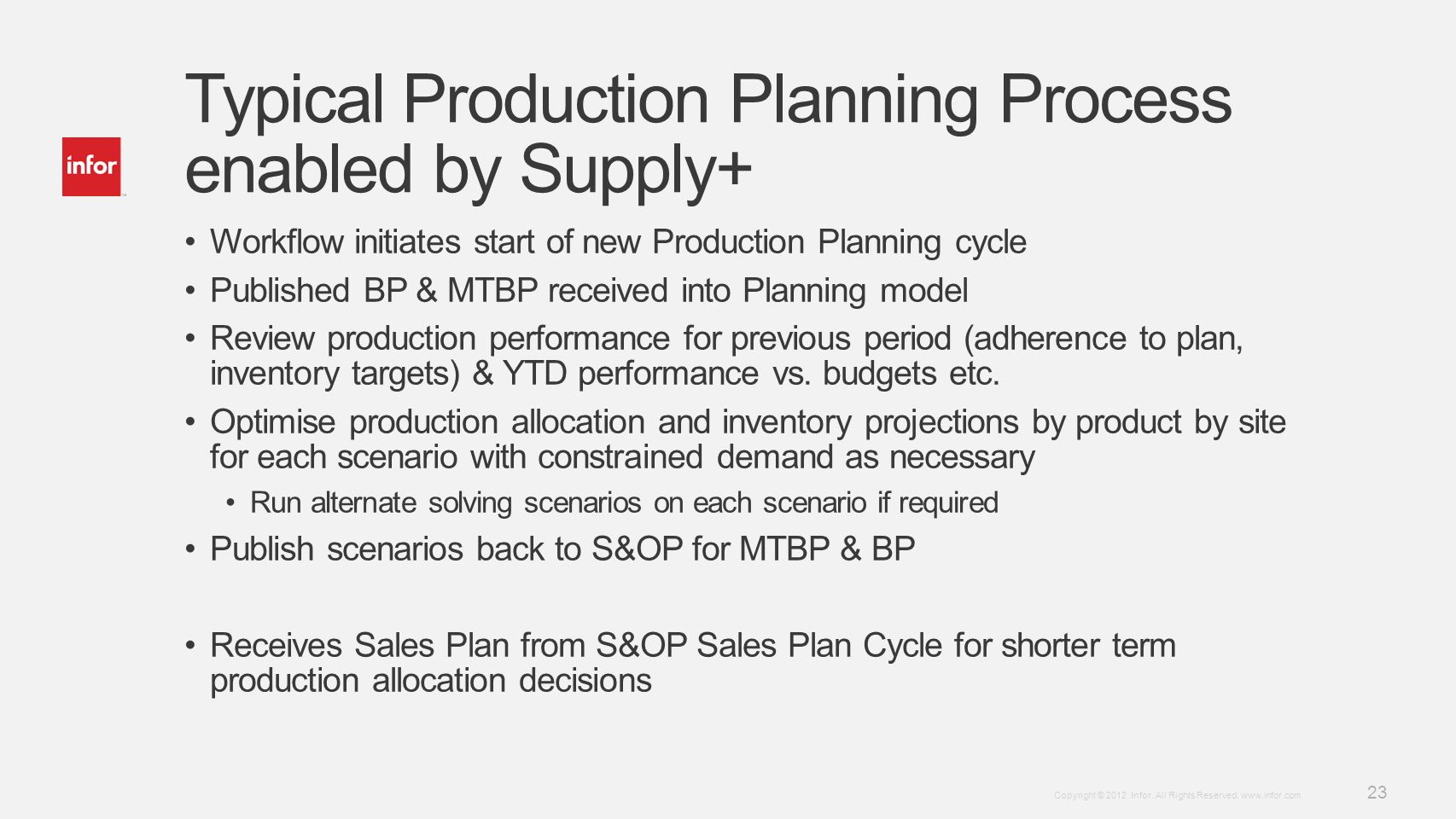 Typical Production Planning Process enabled by Supply+