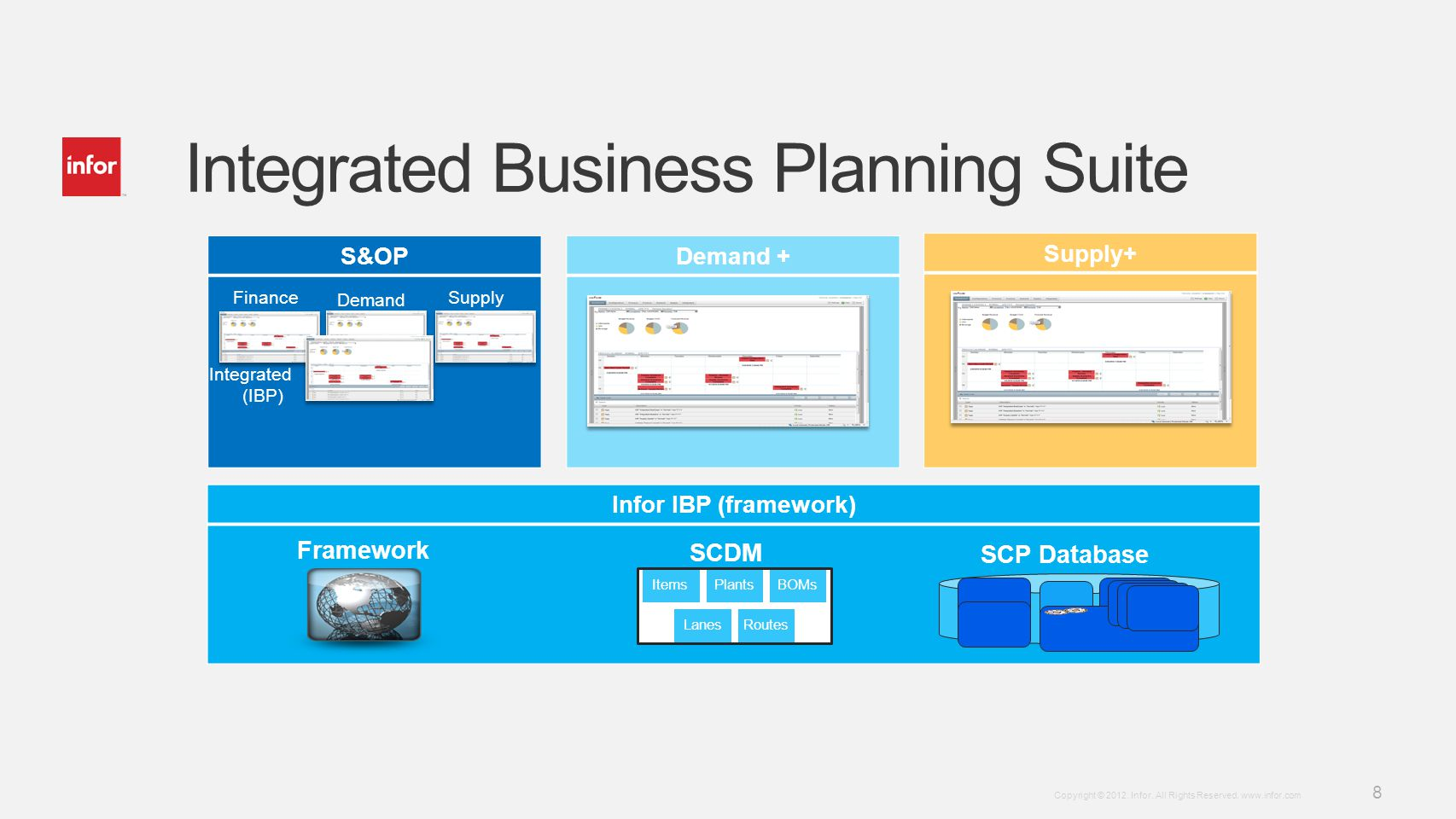 Integrated Business Planning Suite
