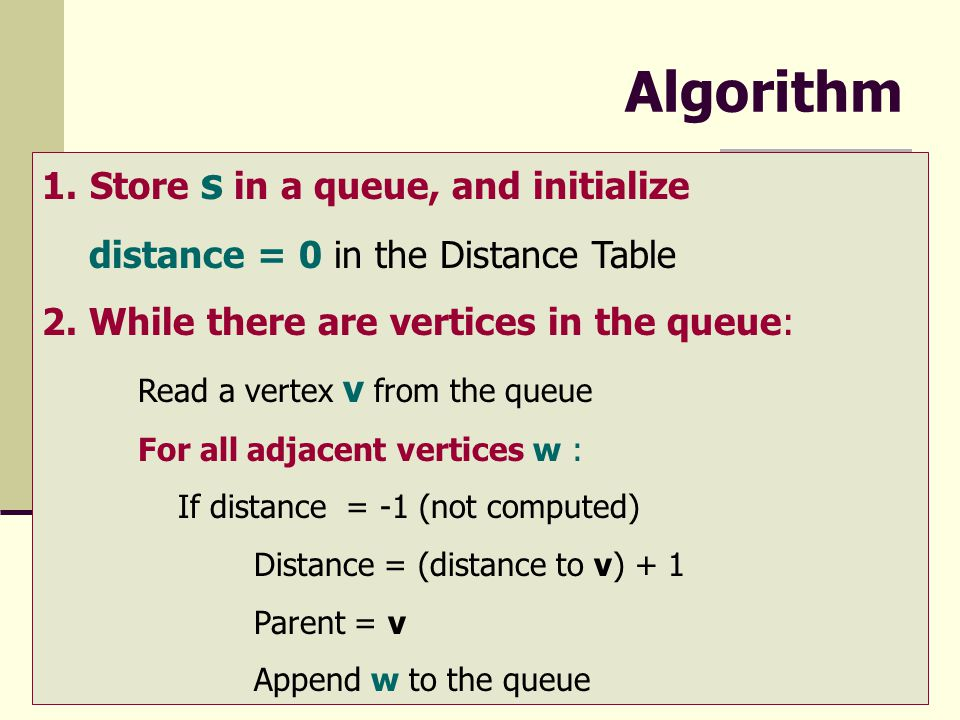 Algorithm Store s in a queue, and initialize
