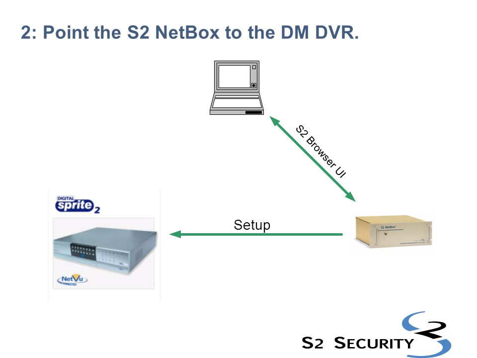 NetTech S2 NetBoxTM Rich Ames :Training - ppt video online download