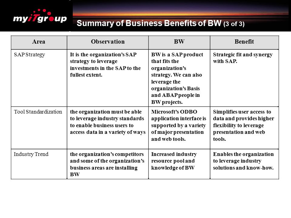Summary of Business Benefits of BW (3 of 3)
