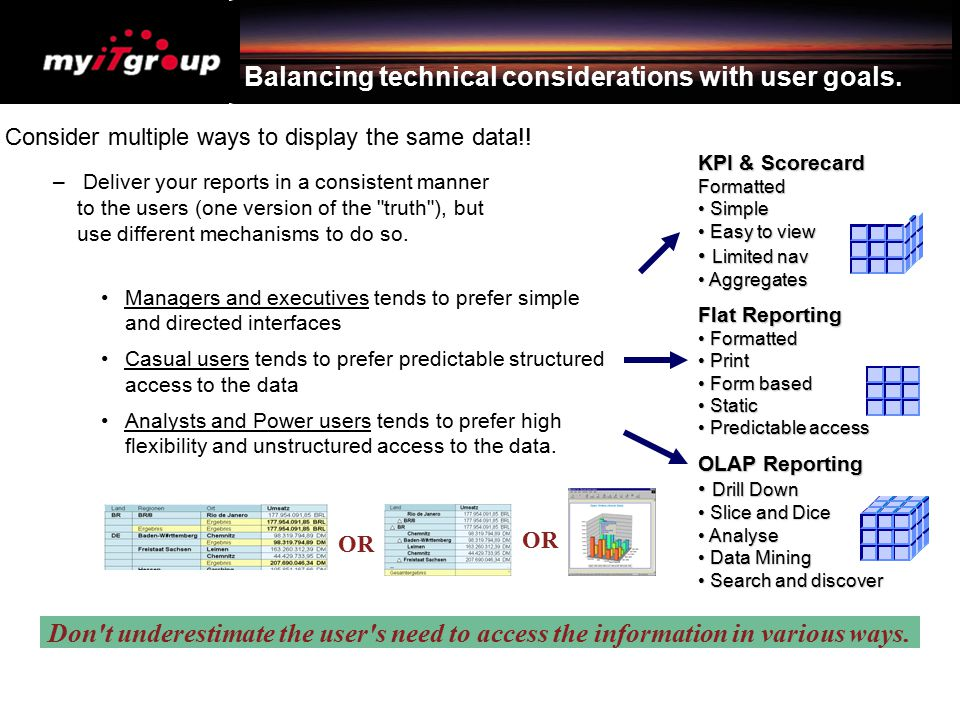 Balancing technical considerations with user goals.