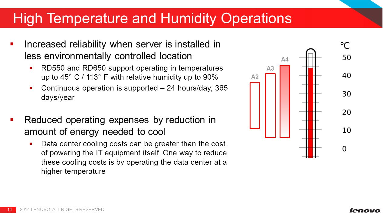 High Temperature and Humidity Operations