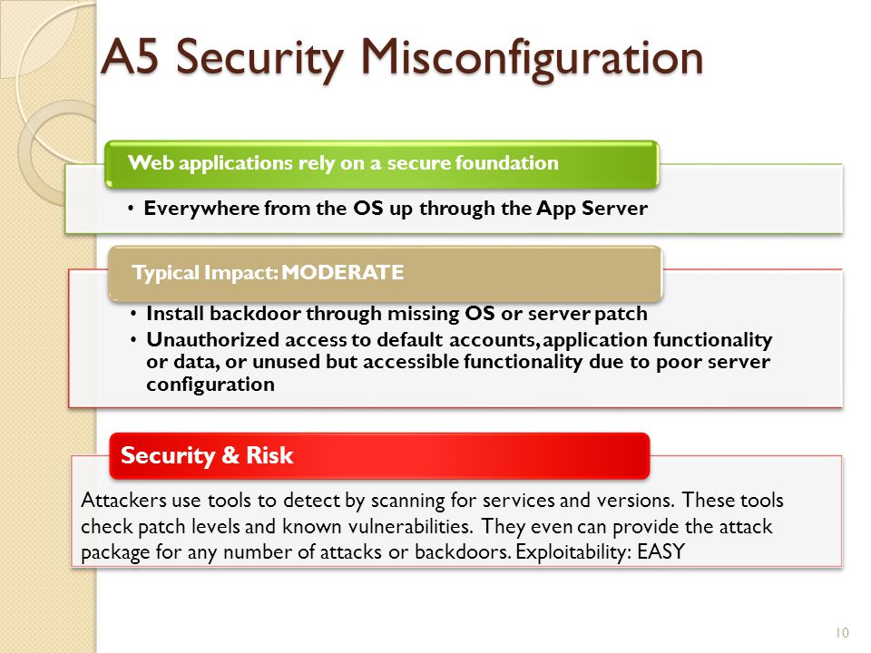 A5 Security Misconfiguration