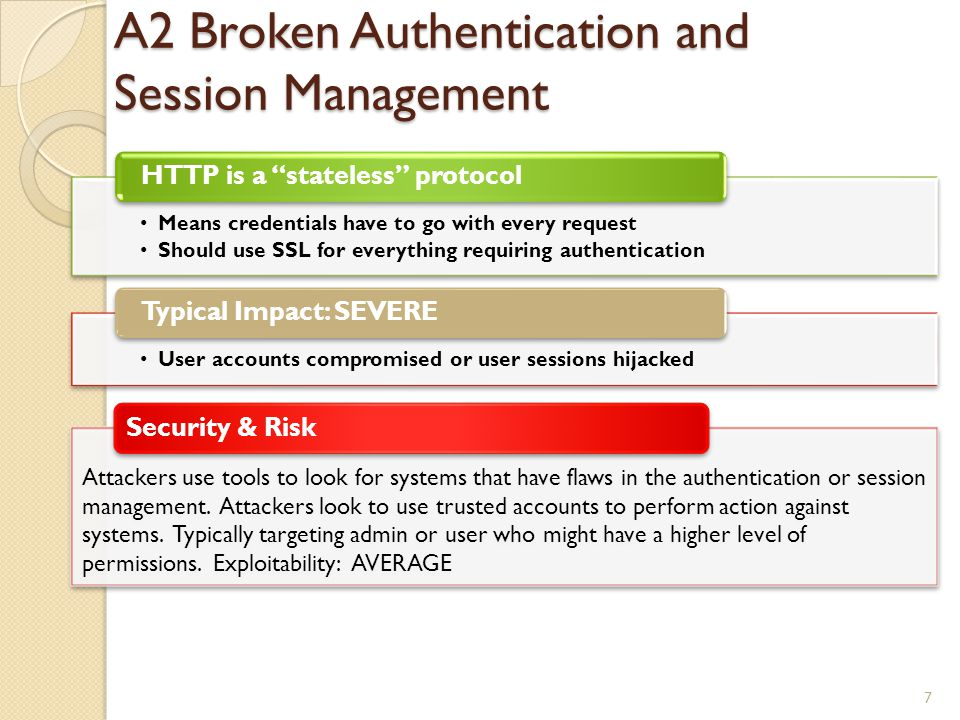 A2 Broken Authentication and Session Management