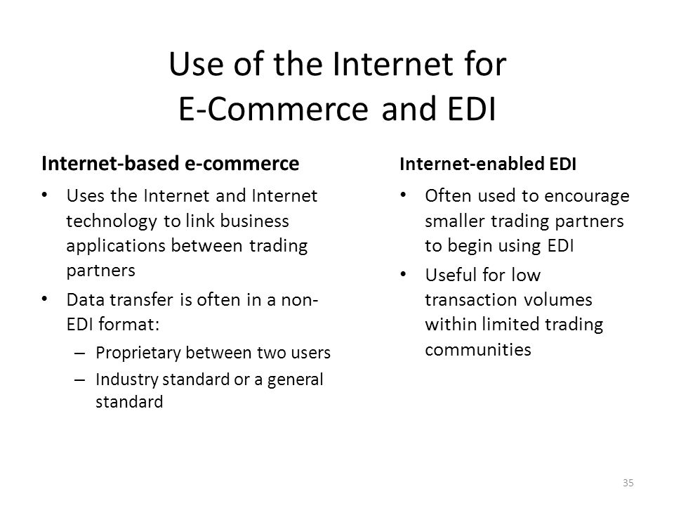 Use of the Internet for E-Commerce and EDI