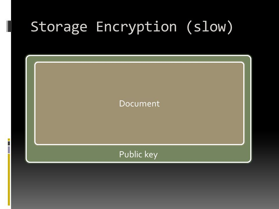 Storage Encryption (slow)
