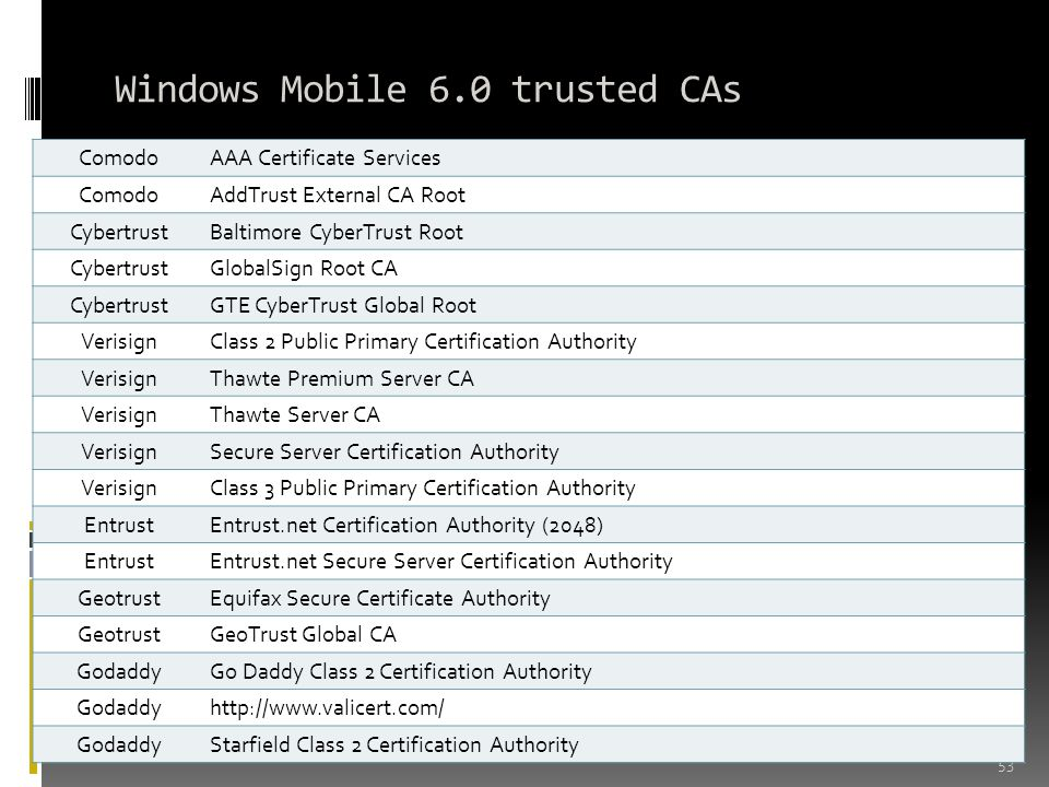 Windows Mobile 6.0 trusted CAs