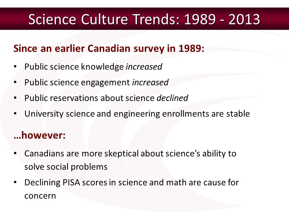 Science Culture Trends: 1989 - 2013