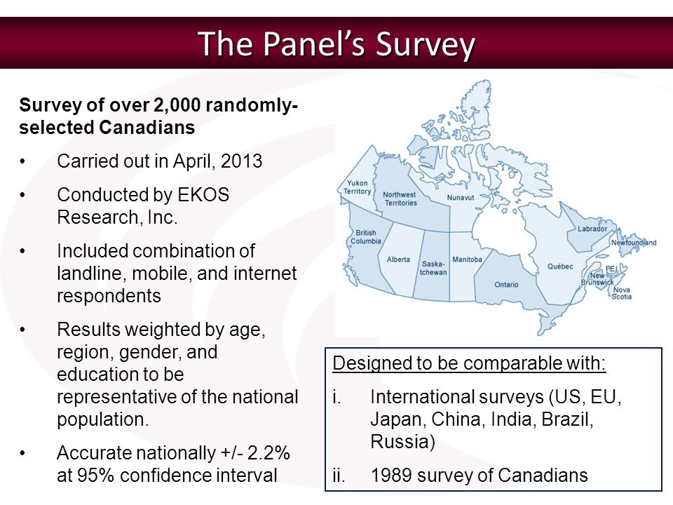 The Panel's Survey Survey of over 2,000 randomly- selected Canadians