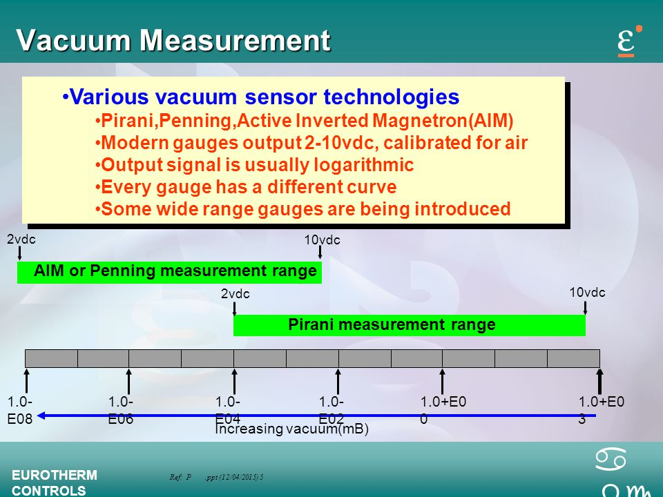 Vacuum Measurement Various vacuum sensor technologies