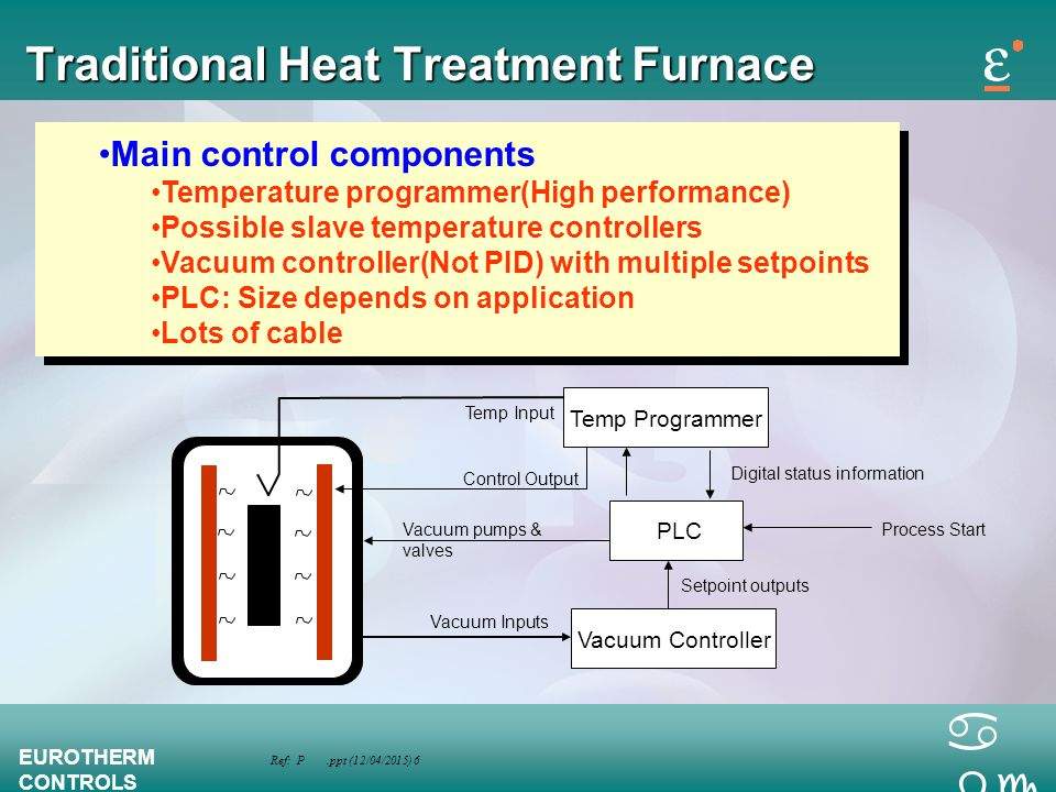 Traditional Heat Treatment Furnace
