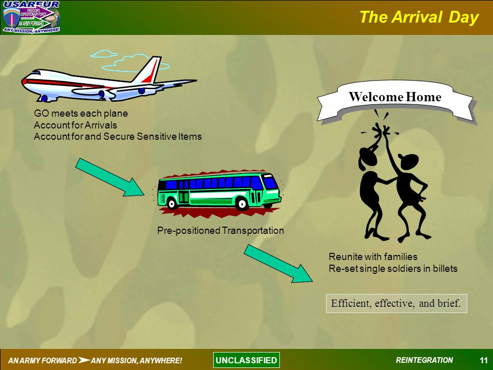 The Arrival Day Welcome Home Efficient, effective, and brief.