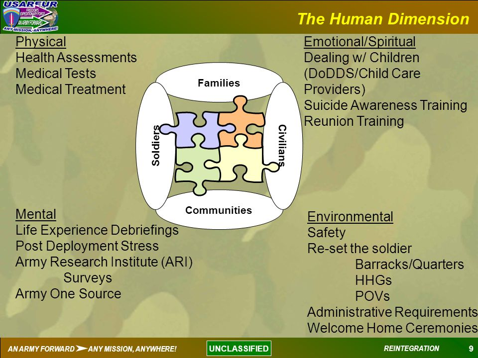 The Human Dimension Physical Health Assessments Medical Tests