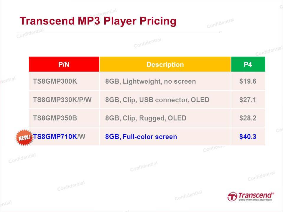 Transcend MP3 Player Pricing