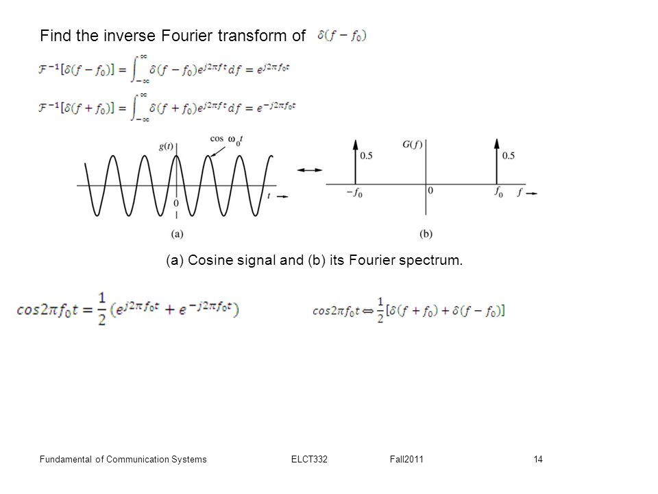 Find the inverse Fourier transform of
