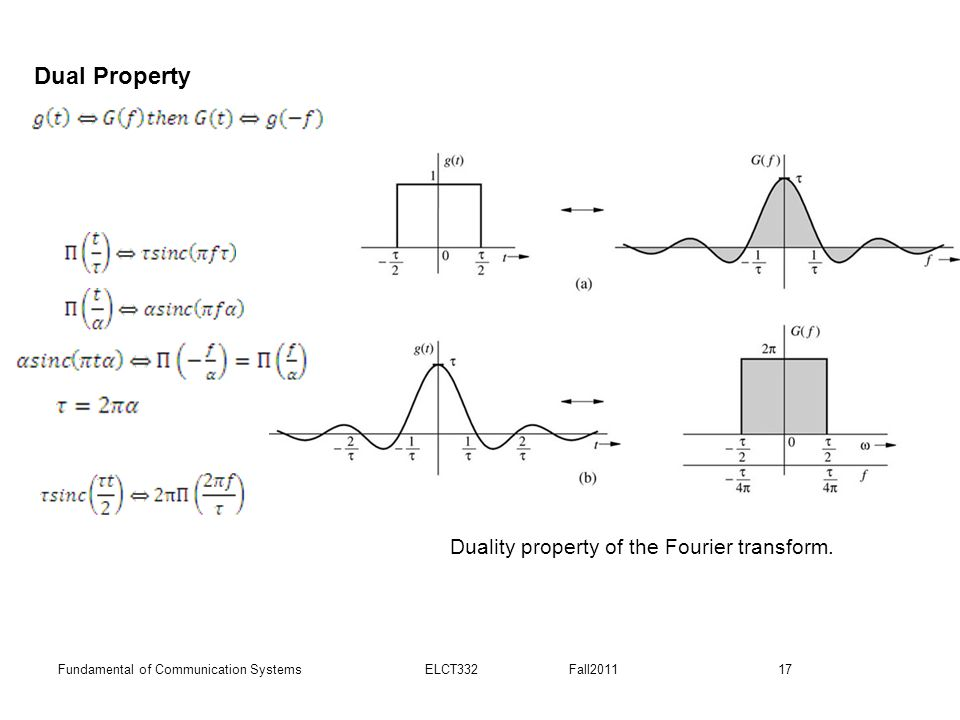 Dual Property Duality property of the Fourier transform.