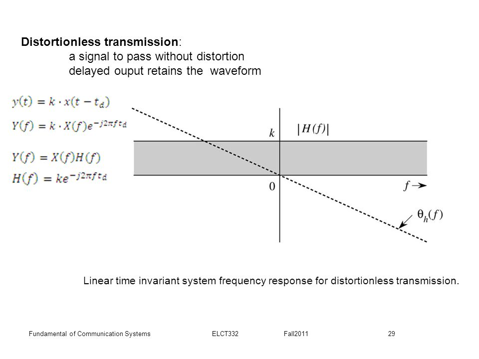 Distortionless transmission: a signal to pass without distortion