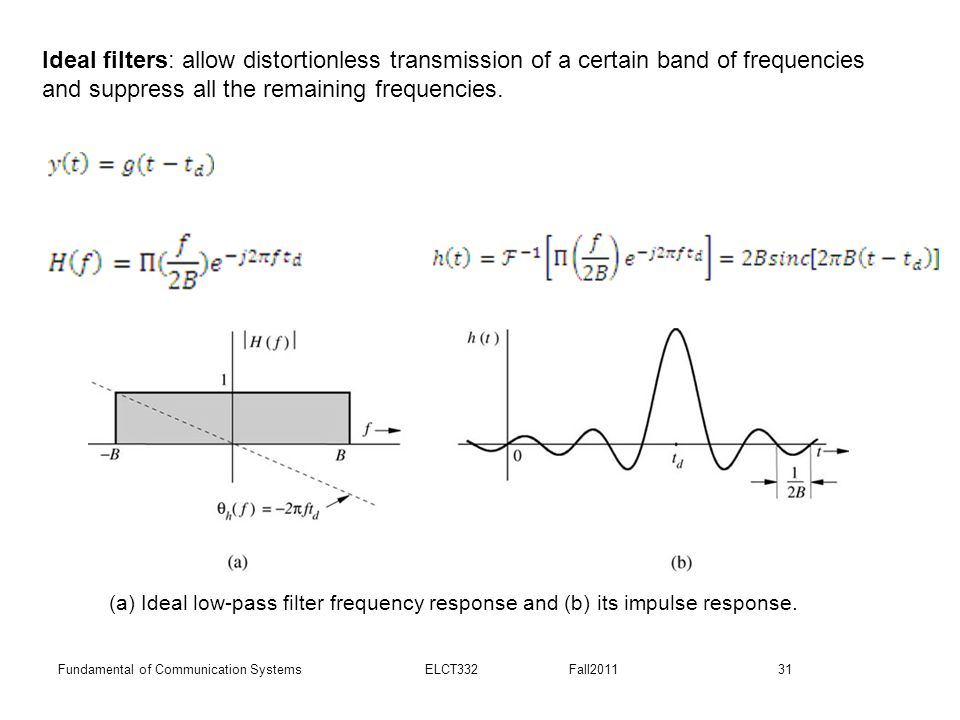 Ideal filters: allow distortionless transmission of a certain band of frequencies and suppress all the remaining frequencies.