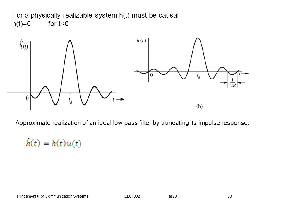 For a physically realizable system h(t) must be causal