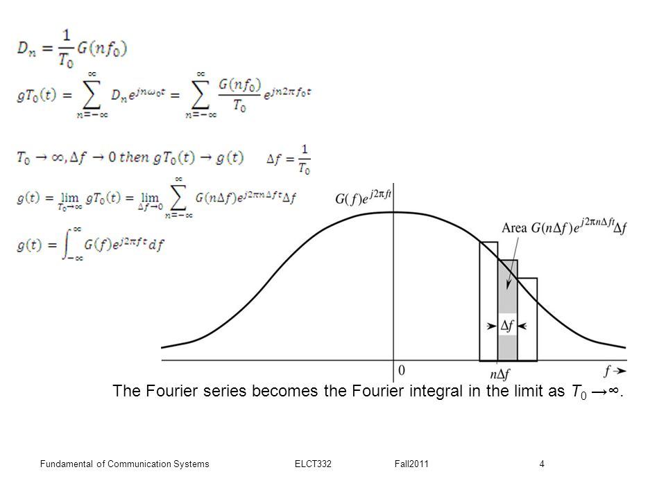 The Fourier series becomes the Fourier integral in the limit as T0 →∞.