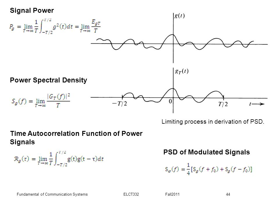 Limiting process in derivation of PSD.