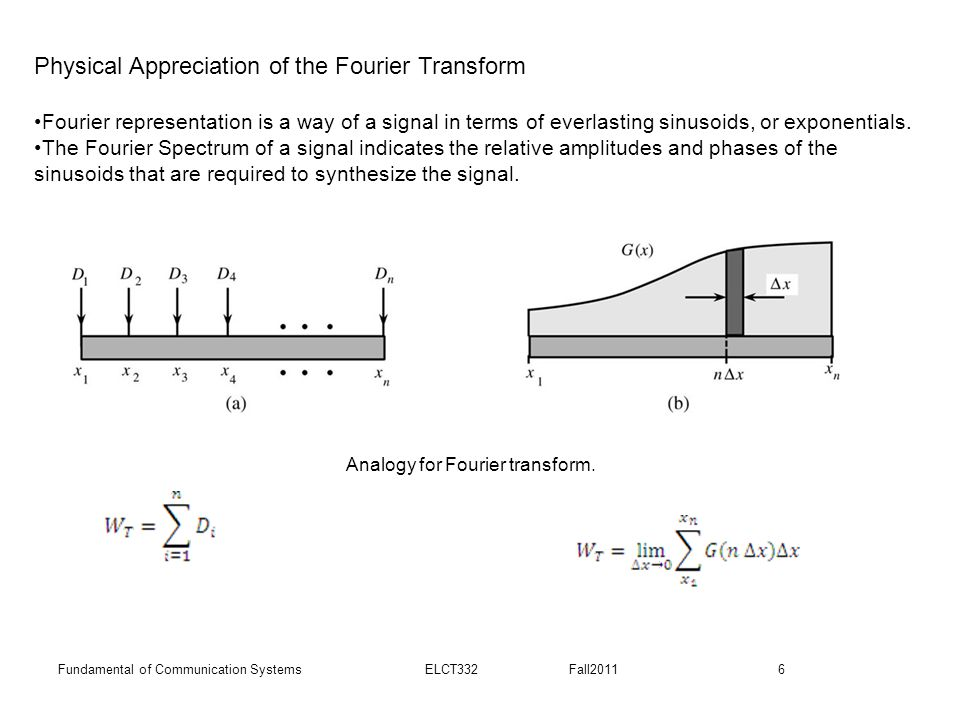 Physical Appreciation of the Fourier Transform